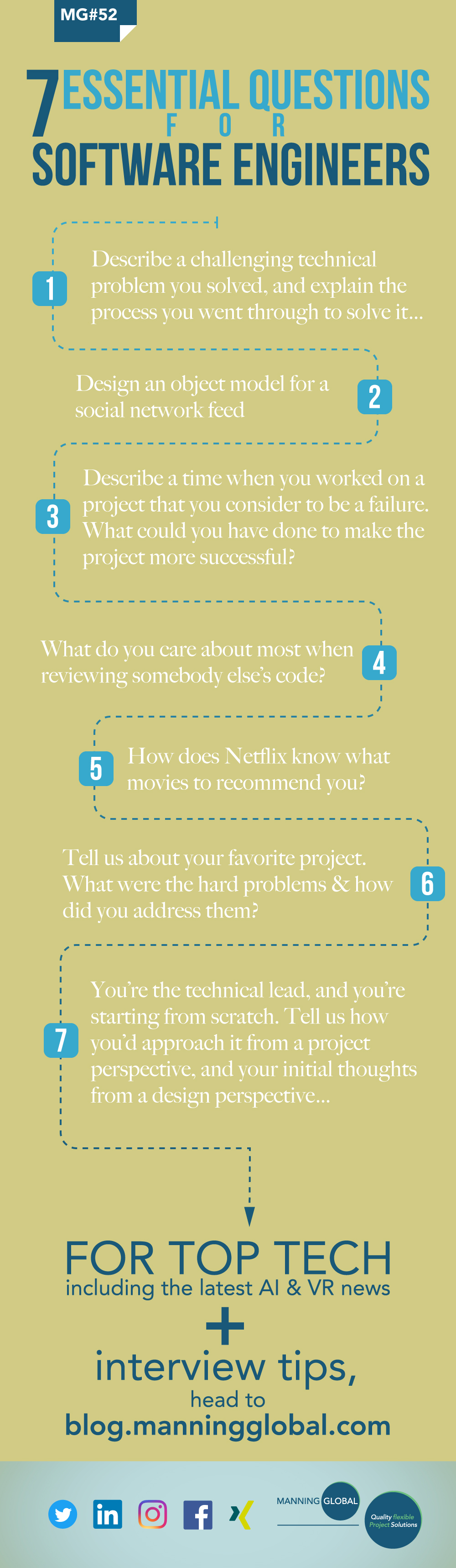 7 interview questions for Software Engineers - Blog by