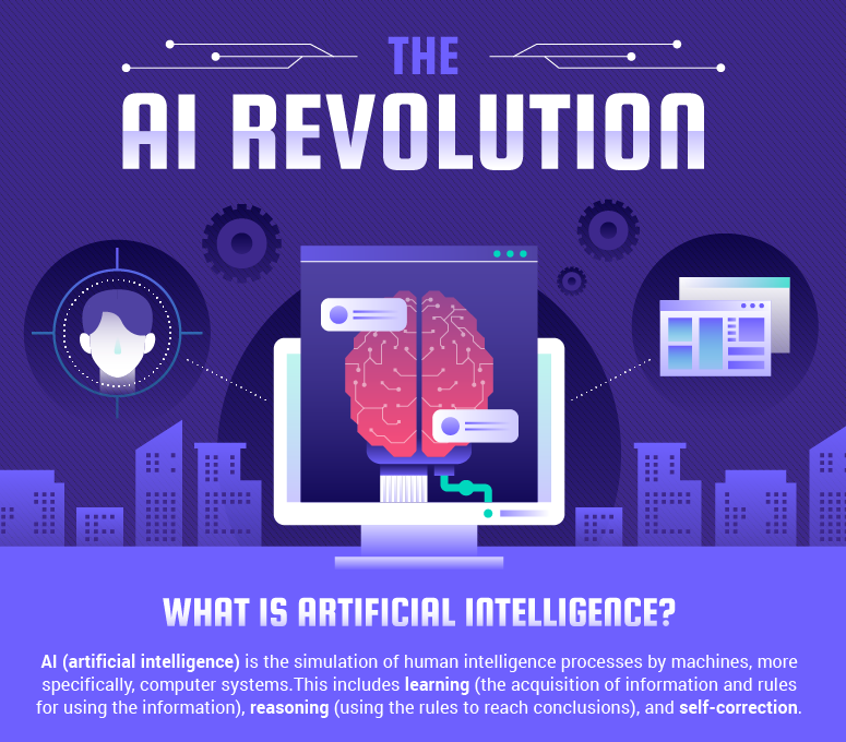 Welcome to the AI Revolution!